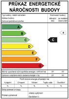 růkaz energetické náročnosti budov získáte při použití izolace Orsil/Isover zcela zdarma