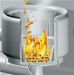 Vedle hořáků shorní dodávkou paliva se rozšířily idalší typy, např. hořák retortový
