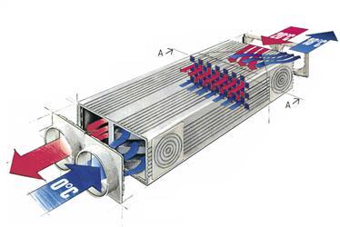 Rekuperace využívá teploty vzduchu odsávaného zdomu nebo bytu kohřevu chladného vzduchu, který je přiváděn zvenku