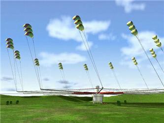 Létající draci- větrné elektrárny jsou jednou znových technologií využívajících sílu větru