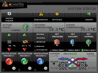 Řídicí systém xCC air slouží pro ovládání pasivních vzduchotechnických jednotek